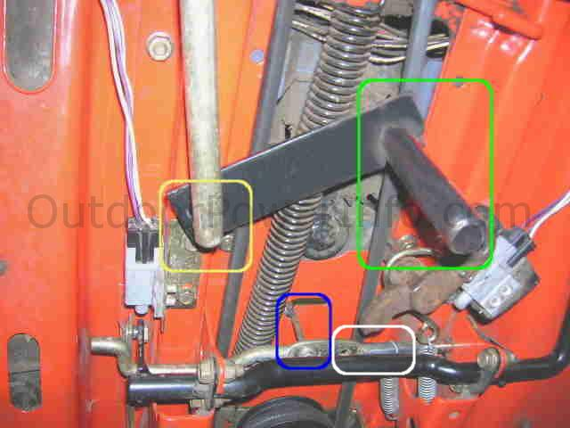 tie_rod installation, repair and replacement of john deere scotts 1642h Scotts S2554 Wiring-Diagram at bayanpartner.co