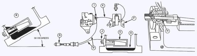 Old Briggs And Stratton Engine Wiring Diagram on
