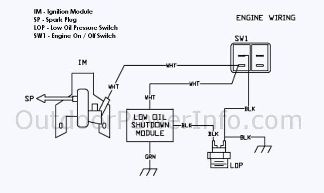 descriptions photos and diagrams of low oil shutdown systems on generac low oil pressure shutdown wiring diagram