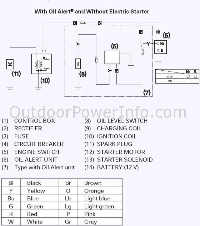 honda_oil_alert_schematic descriptions, photos and diagrams of low oil shutdown systems on honda gx160 wiring diagram at gsmx.co