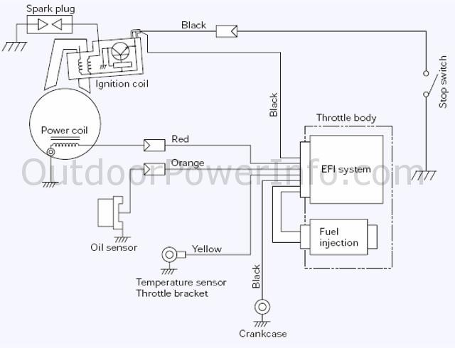 robin subaru generator wiring diagram | nice-important wiring diagram -  nice-important.ilcasaledelbarone.it  ilcasaledelbarone.it